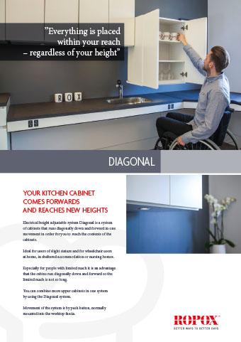 Data leaflet Ropox Kitchen Upper Cabinets Diagonal