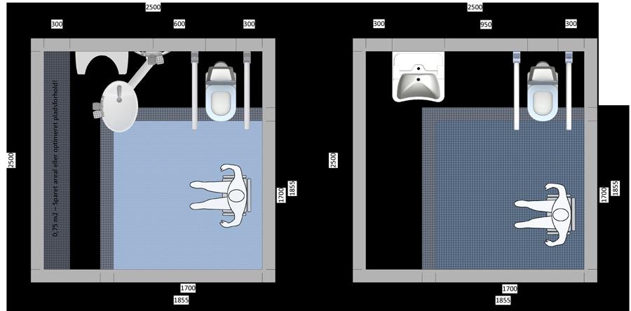 Selvhjulpne-Bruger Badevaerelse-180-grader